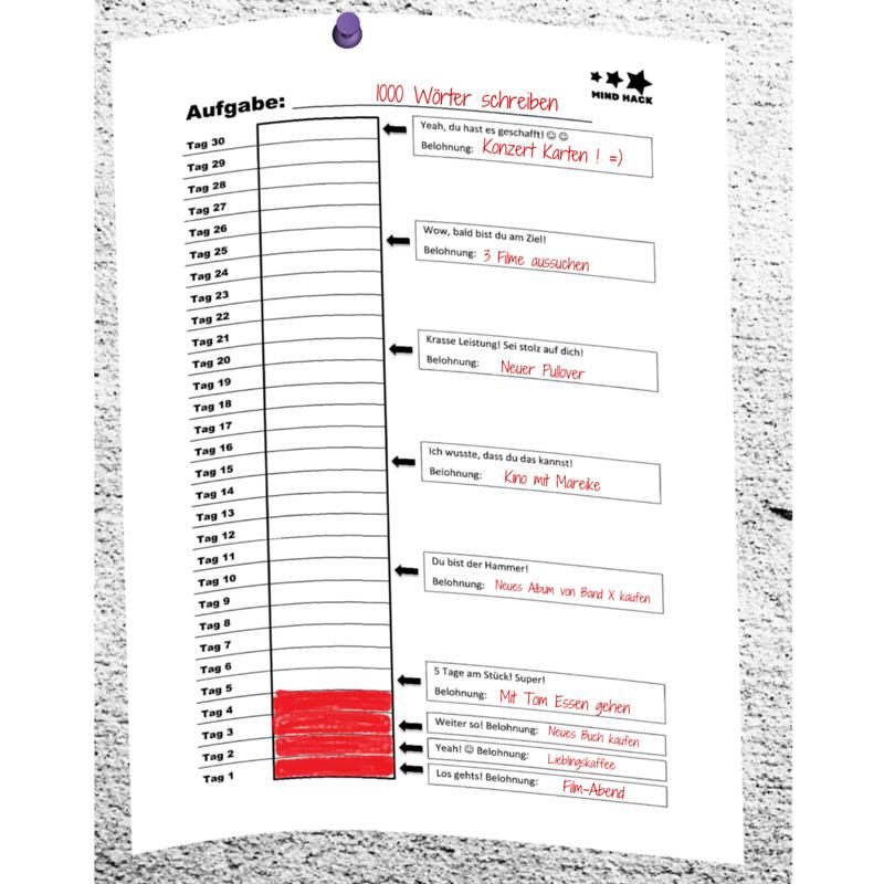 Motivationsplan Ziele erfolgreich erreichen Worksheet